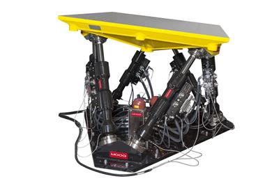 Moog Hydraulic Simulation Table ordered by Thule. <br>(Photo Moog, MGPR1407)