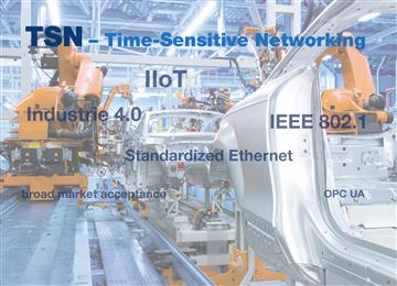 Time-Sensitive Networking: a key technology in automation networks. 